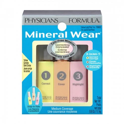 Mineral Wear